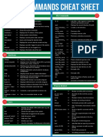Linux Commands Cheat Sheet A4