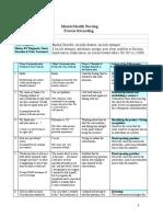 Process-Recording-Mental-Health.pdf