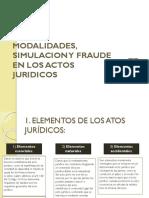 SIMULACIÓN Y  FRAUDE EN LOS ACTOS JURÍDICOS PERÚ