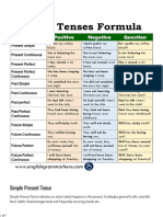 12 Tenses Formula With Example