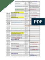 Cronograma Gestion 2019-2 Ampliado