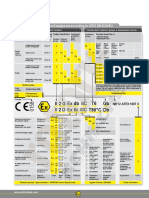 ATEX-Classification-Labelling-of-Electric-Equipment.pdf