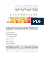 Suspenso en Desarrollo Sostenible Para Los Países Del G7 Desde Los Compromisos Adoptados en 2015