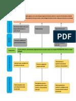 Diagrama de Problemas_dairo