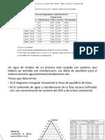 (5)-Ej Resuelto Extracción Liq-liq p.1 (Ingles)