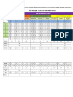 Matriz Estadistico de Items Graficas