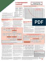 Paracetamol OD Poster 2016 Version