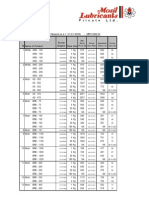 Price List 2009 - MOSIL - MRP Only Rev 01 Issue 01