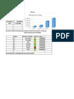 Taller Practico Formato - Taller Manejo de Herramientas MICROSOFT