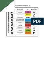 3 - Normas Da Documentação