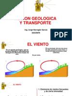 Formas de Transporte de detritos