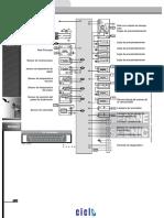 Renault Inyección Diesel Megane 1.9 Lucas Dpcn PDF