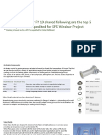 OFM Top 5 Products( SPS Windsor)