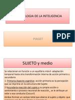 1-Ps de La Inteligencia Clase 19 de Junio 2019