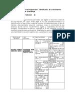 """Evidencia - Wiki """"Selección de Sociedades"""""""