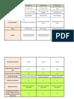 Tabla Comparativa GPSMAP
