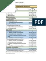CRONOGRAMA_FIDT_2019.pdf