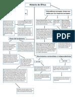 Mapa Conceptual MTC.pdf