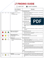 Fault Finding Guide