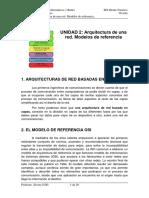 UNIDAD 2. ARQUITECTURA DE UNA RED. MODELOS DE REFERENCIA.pdf