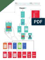 diseño de aplicacion transito
