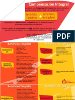 Beneficios Caja Cusco.pdf