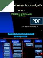 Clase Proceso de Investigación (Parte a)