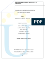 APAENDICE 1 -TABLA DE TECNICAS.doc