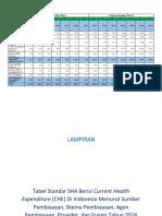 Final Report Nha 2016 (Lampiran)