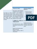 individual Costos.docx