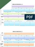 clave ÁRBOL DE PROBLEMAS Y OBJETIVOS  24052017 (2).docx