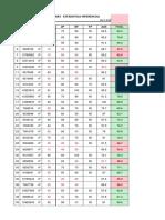 Calificaciones Finales IND 411.pdf
