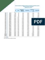 3 y 4 PBI Act. Econ. N9 cte 1994 2017.xlsx