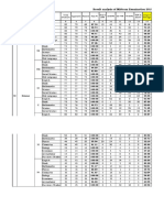 Result Analysis      of  Mid Term Examination 2019.xlsx