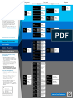 Microsoft Certification Poster RGB 32x39.75 (Oct 2019)