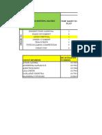 1. Project Screening Matrix, Feasibility Study, Ka - Group 5
