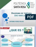 Diagrama de Tortuga ISO 9001
