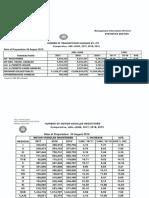 Semi-Annual-2019 (2).pdf