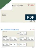 Fabric SDK Programming