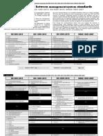 Correspondence Between ISO 9001 2015 ISO