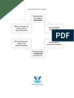 Manutenção da POC.pdf