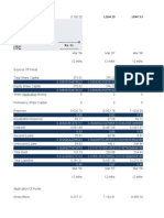 Portfolio of ITC