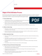 AAA Stages of the Arbitration Process