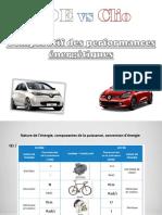 ZOE vs Clio.pptx
