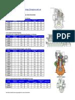 Hanshin Diesel Data Catalog