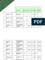 Label_Registration_FL_Jun_11.pdf