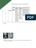 Protocolos Radiográficos de Abdomen Según Diagnostico Por Trauma (3)