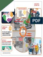 MAPA MENTAL ISO 9001 2015.pdf
