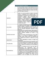 Fichas de Diagnostico Ambiental y Registro Fotografico
