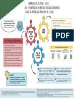 6. Infografia - Compromiso de Gestión Escolar 4.pdf